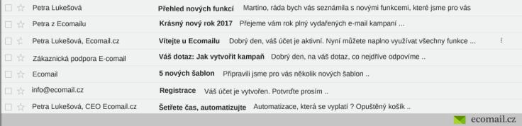Sledovat rychlost e-mailu